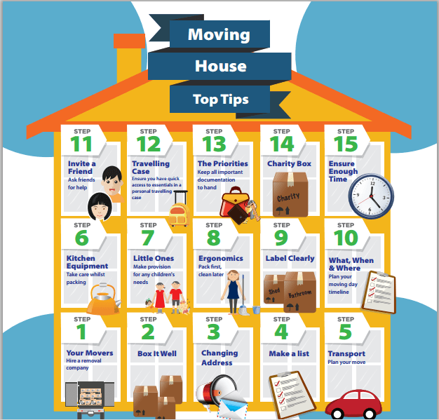 Top tips when moving house